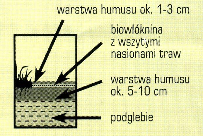 biowloknina_tech054.jpg
