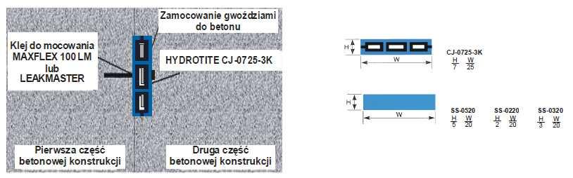 hydrotite_cj_ss.jpg