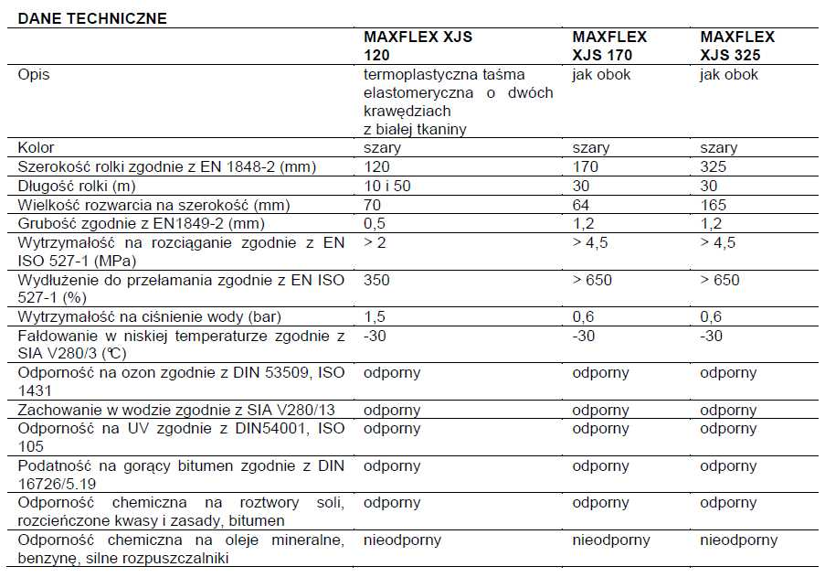 maxflex_xjs_tabela.jpg