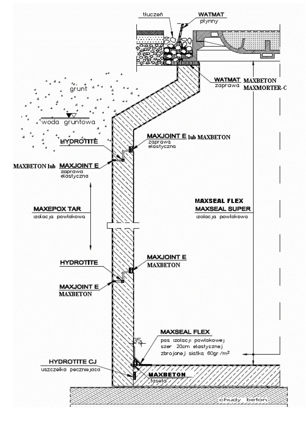 uszczelnienie nowej studzienki kanalizacyjnej poradniki budowlane poradniki budowlane. Black Bedroom Furniture Sets. Home Design Ideas